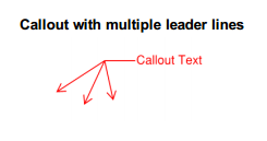 Multiple leader Line Callout
